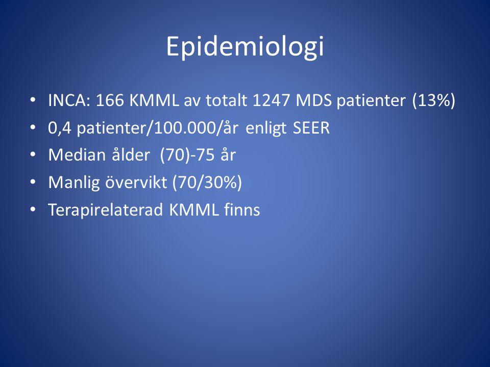 Epidemiologi INCA: 166 KMML av totalt 1247 MDS patienter (13%) 0,4 patienter/100.000/år enligt SEER Median ålder (70)-75 år Manlig övervikt (70/30%) Terapirelaterad KMML finns