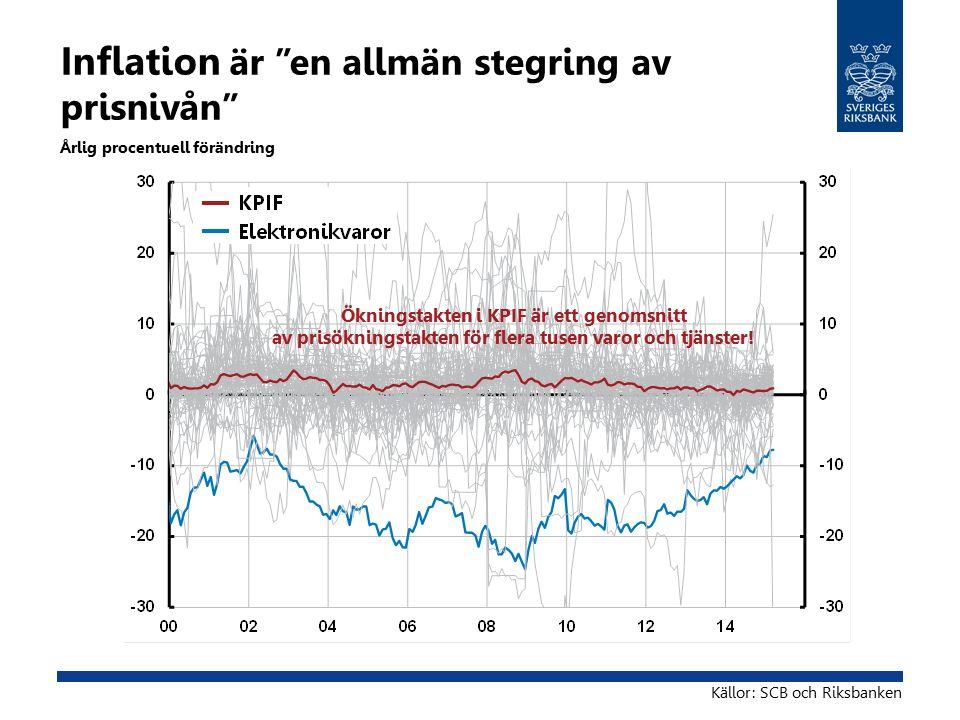 Inflation är en allmän stegring av prisnivån Årlig procentuell förändring Källor: SCB och Riksbanken Ökningstakten i KPIF är ett genomsnitt av prisökningstakten för flera tusen varor och tjänster!