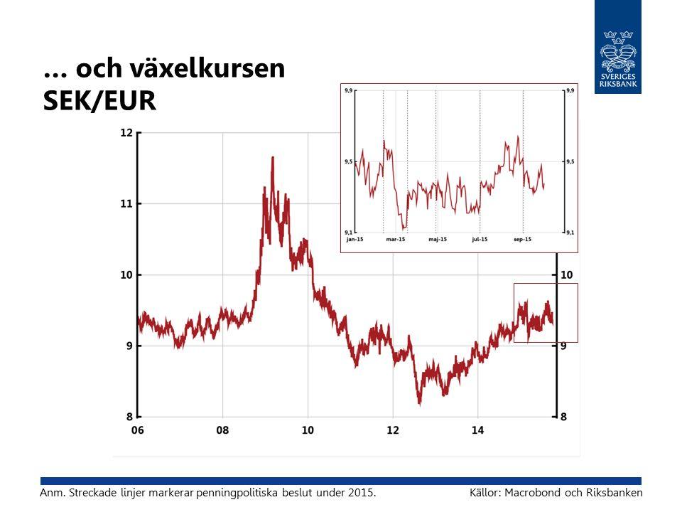 … och växelkursen SEK/EUR Anm.
