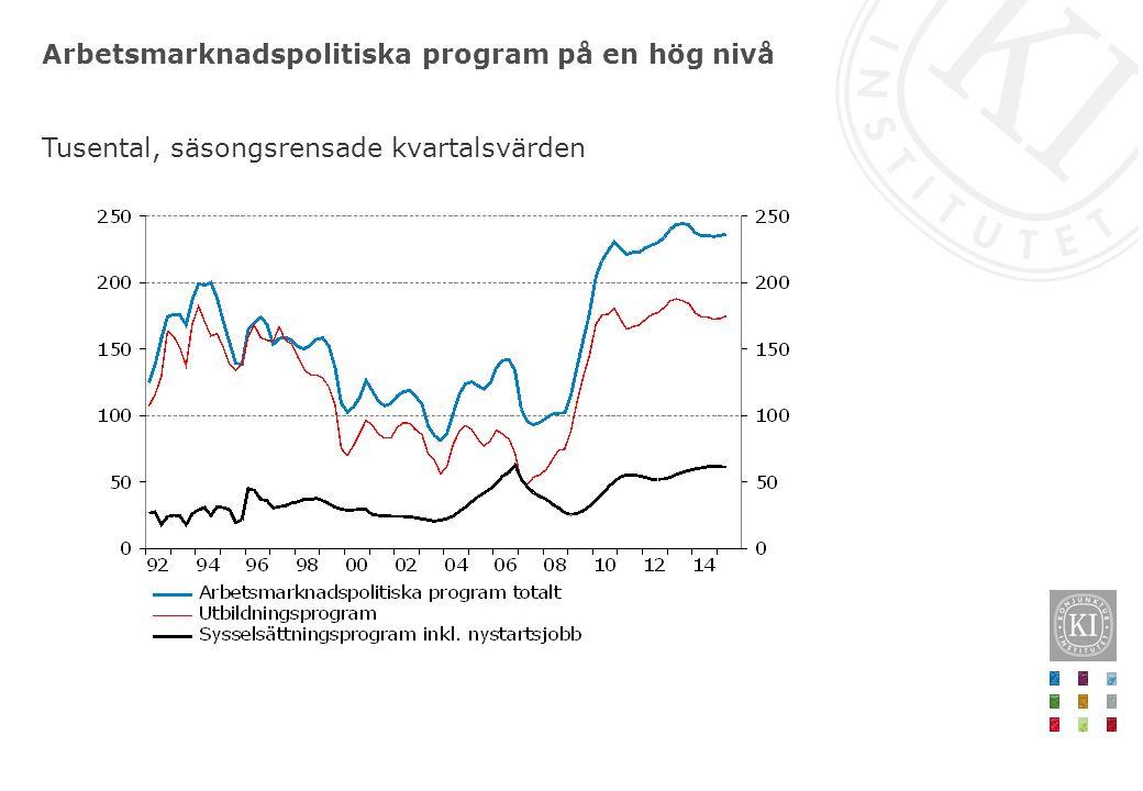 Arbetsmarknadspolitiska program på en hög nivå Tusental, säsongsrensade kvartalsvärden