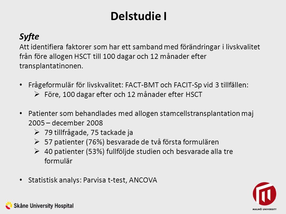 Syfte Att identifiera faktorer som har ett samband med förändringar i livskvalitet från före allogen HSCT till 100 dagar och 12 månader efter transplantatinonen.
