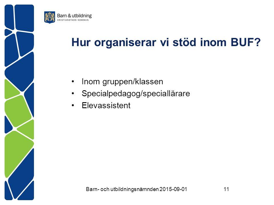 Hur organiserar vi stöd inom BUF.