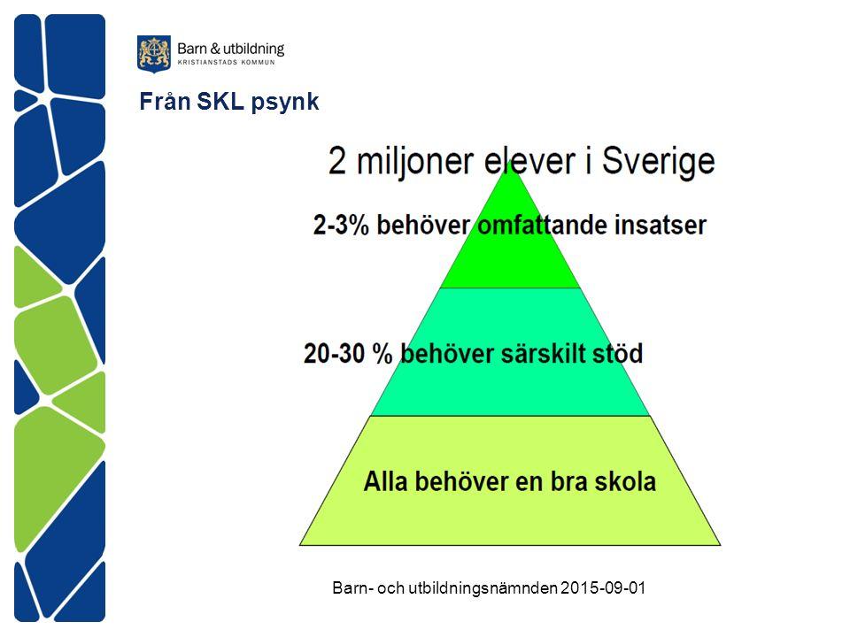 Från SKL psynk Barn- och utbildningsnämnden 2015-09-01