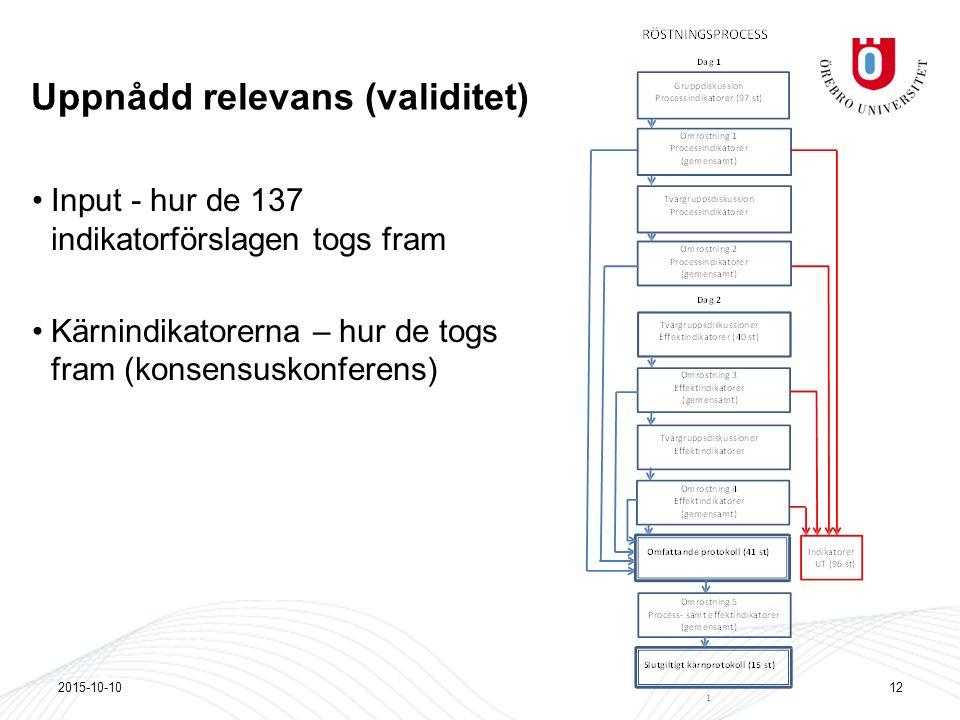 Uppnådd relevans (validitet) Input - hur de 137 indikatorförslagen togs fram Kärnindikatorerna – hur de togs fram (konsensuskonferens) 2015-10-1012