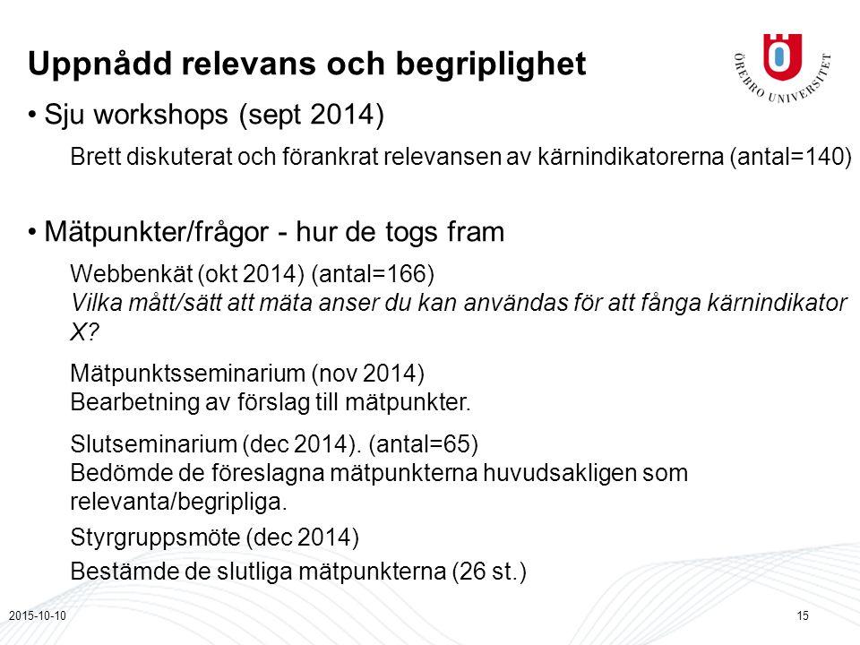 Uppnådd relevans och begriplighet Sju workshops (sept 2014) Brett diskuterat och förankrat relevansen av kärnindikatorerna (antal=140) Mätpunkter/fråg