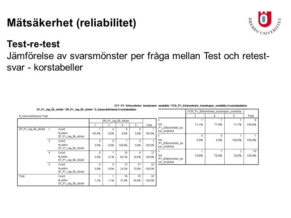 Mätsäkerhet (reliabilitet) Test-re-test Jämförelse av svarsmönster per fråga mellan Test och retest- svar - korstabeller