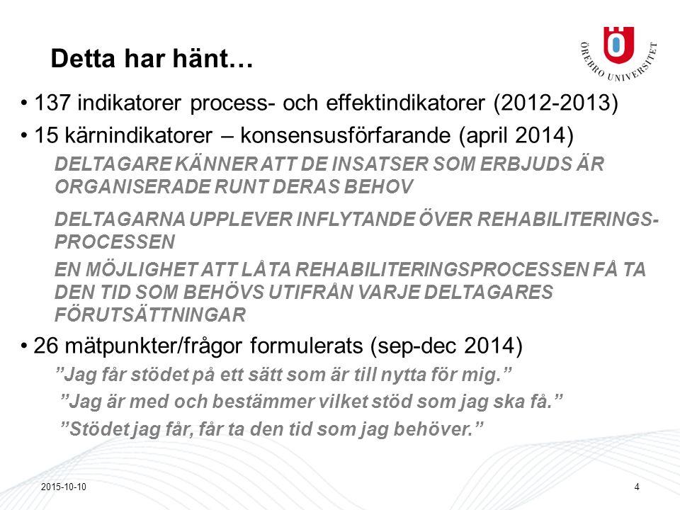Detta har hänt… Pilotundersökning (mars 2015 - mars 2016) Fem (5) enkäter samt plan för pilotundersökning utarbetats (mars-maj 2015) Enkäterna innehöll påståenden som… - deltagare (10 st) - personal (10 st) - förbundschefer (4 st) - styrelse (3 st) - parternas chefsgrupp (2 st) … skulle ta ställning till Mätning 1 genomförd (maj-juni 2015) 2015-10-105