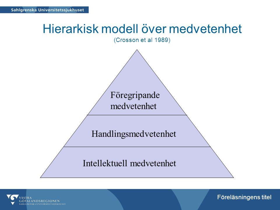 Föreläsningens titel Hierarkisk modell över medvetenhet (Crosson et al 1989) Intellektuell medvetenhet Handlingsmedvetenhet Föregripande medvetenhet
