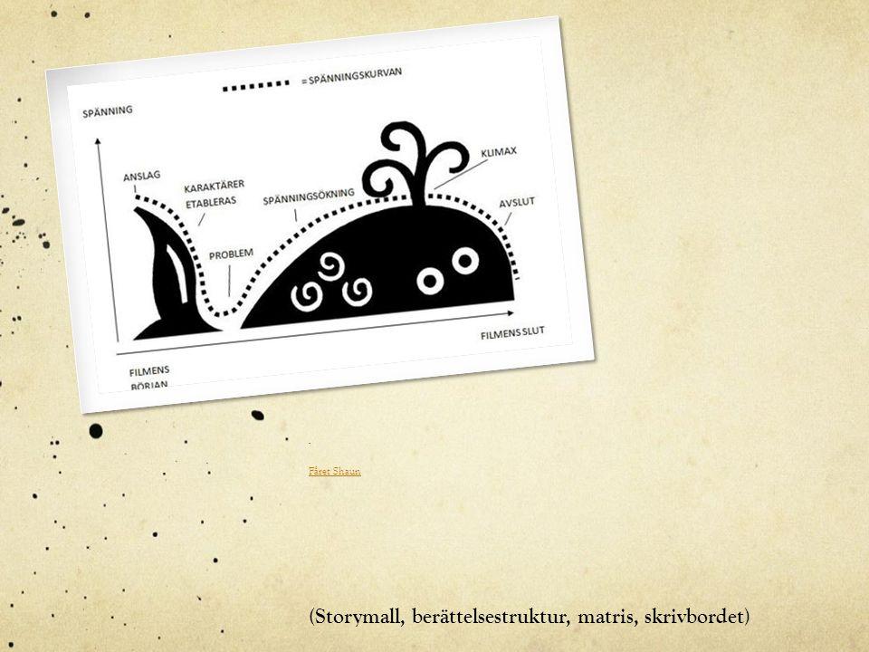 (Storymall, berättelsestruktur, matris, skrivbordet). Fåret Shaun