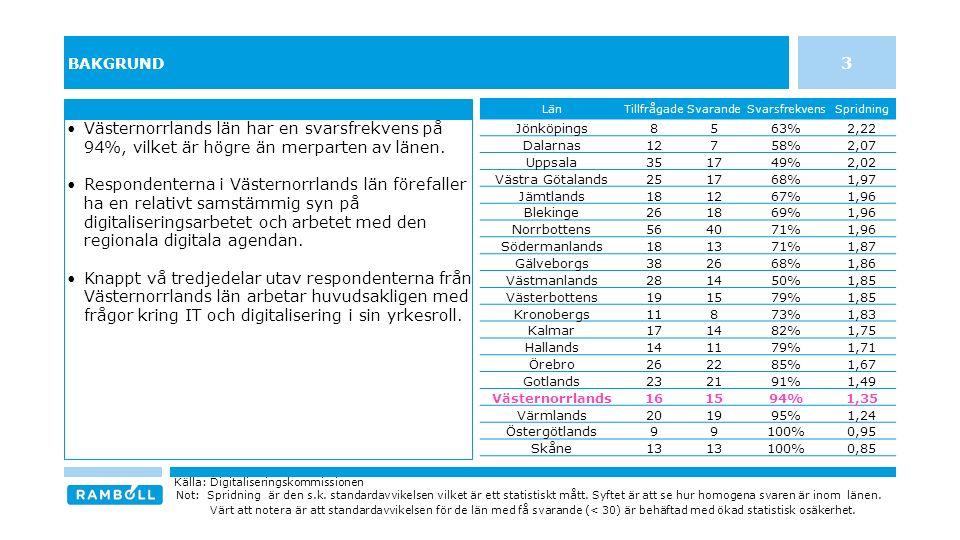 BAKGRUND Västernorrlands län har en svarsfrekvens på 94%, vilket är högre än merparten av länen.