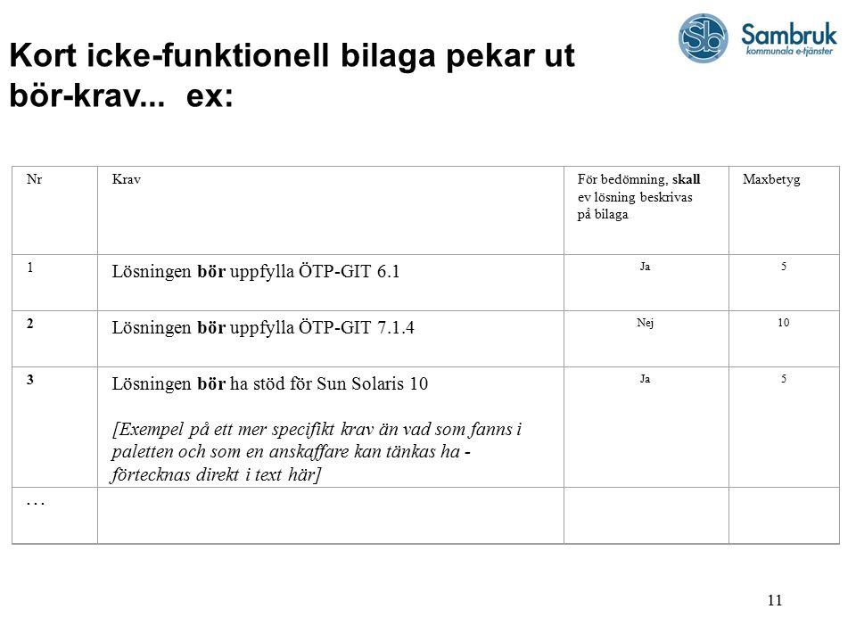 11 NrKravFör bedömning, skall ev lösning beskrivas på bilaga Maxbetyg 1 Lösningen bör uppfylla ÖTP-GIT 6.1 Ja5 2 Lösningen bör uppfylla ÖTP-GIT 7.1.4 Nej10 3 Lösningen bör ha stöd för Sun Solaris 10 [Exempel på ett mer specifikt krav än vad som fanns i paletten och som en anskaffare kan tänkas ha - förtecknas direkt i text här] Ja5...