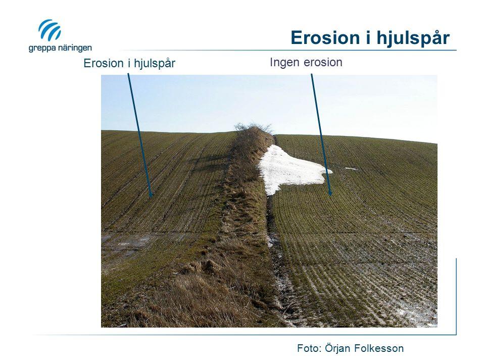 Erosion i hjulspår Ingen erosion Foto: Örjan Folkesson Erosion i hjulspår