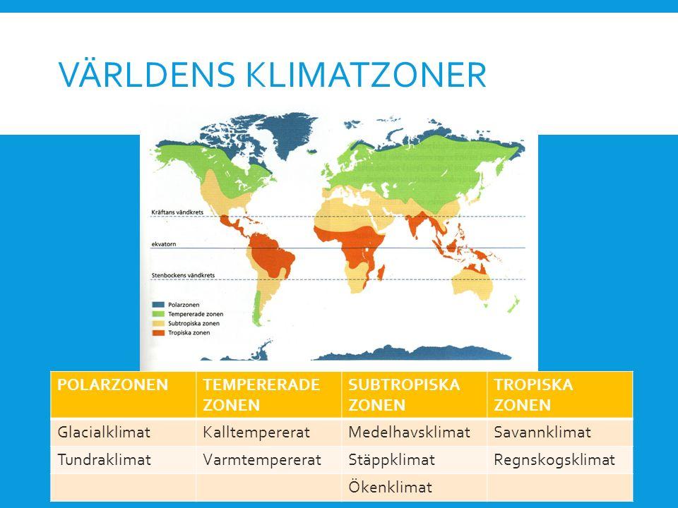 VÄRLDENS KLIMATZONER POLARZONENTEMPERERADE ZONEN SUBTROPISKA ZONEN TROPISKA ZONEN GlacialklimatKalltempereratMedelhavsklimatSavannklimat TundraklimatV