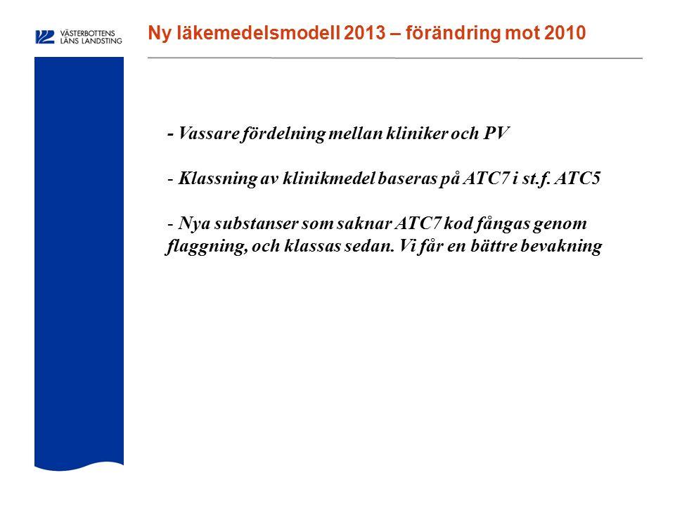 Ny läkemedelsmodell 2013 – förändring mot 2010 Underlag: utfall recept 2012-01 tom 2012-09  Särläkemedel Oförändrat  Riksslask Oförändrat  Klinikmedel Klassning baserat på 7-ställig ATC (substans) Om >= 61% förskrivning från sjukhusklinik, Licensmedel, beredningar samt extempore.