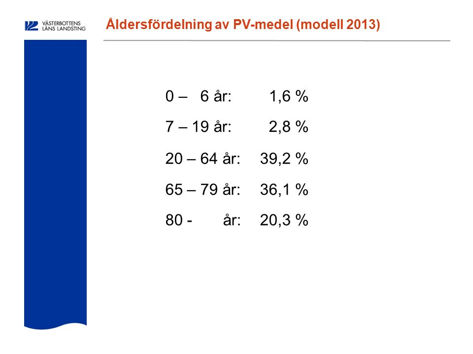 Åldersfördelning av PV-medel (modell 2013) 0 – 6 år: 1,6 % 7 – 19 år: 2,8 % 20 – 64 år:39,2 % 65 – 79 år:36,1 % 80 - år:20,3 %