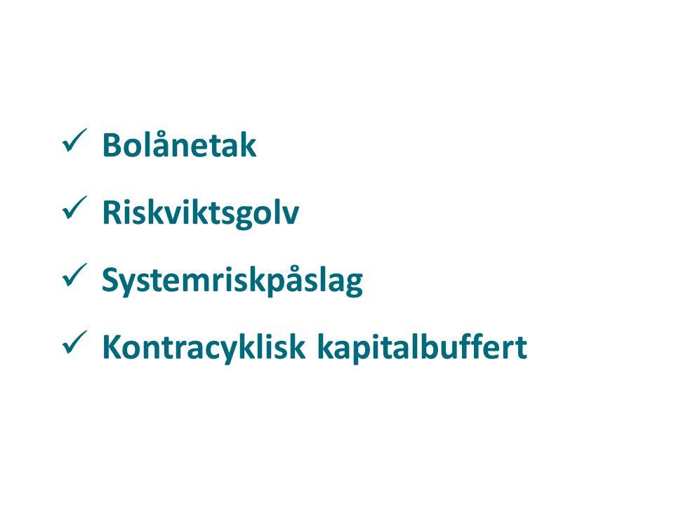 Bolånetak Riskviktsgolv Systemriskpåslag Kontracyklisk kapitalbuffert