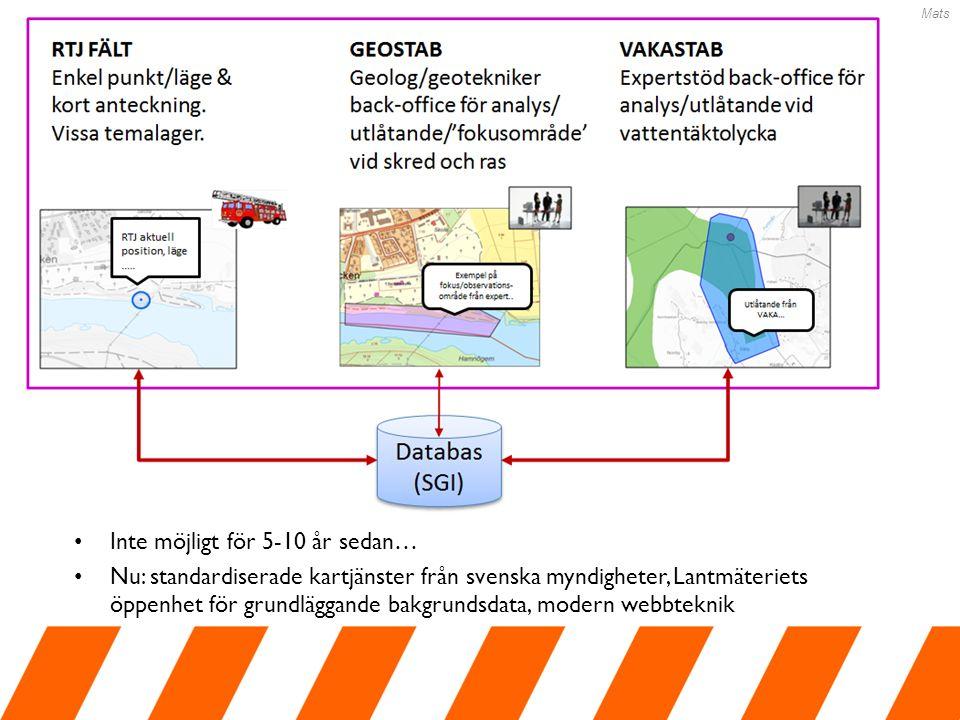 Inte möjligt för 5-10 år sedan… Nu: standardiserade kartjänster från svenska myndigheter, Lantmäteriets öppenhet för grundläggande bakgrundsdata, modern webbteknik Mats