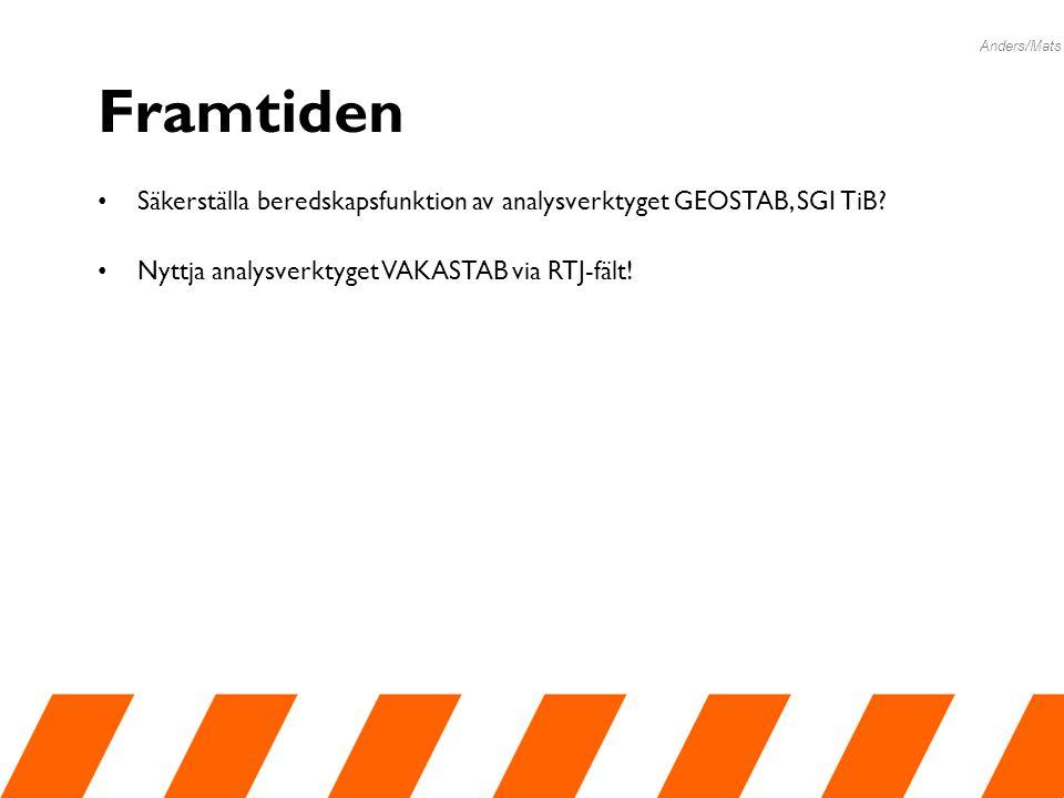 Framtiden Säkerställa beredskapsfunktion av analysverktyget GEOSTAB, SGI TiB.