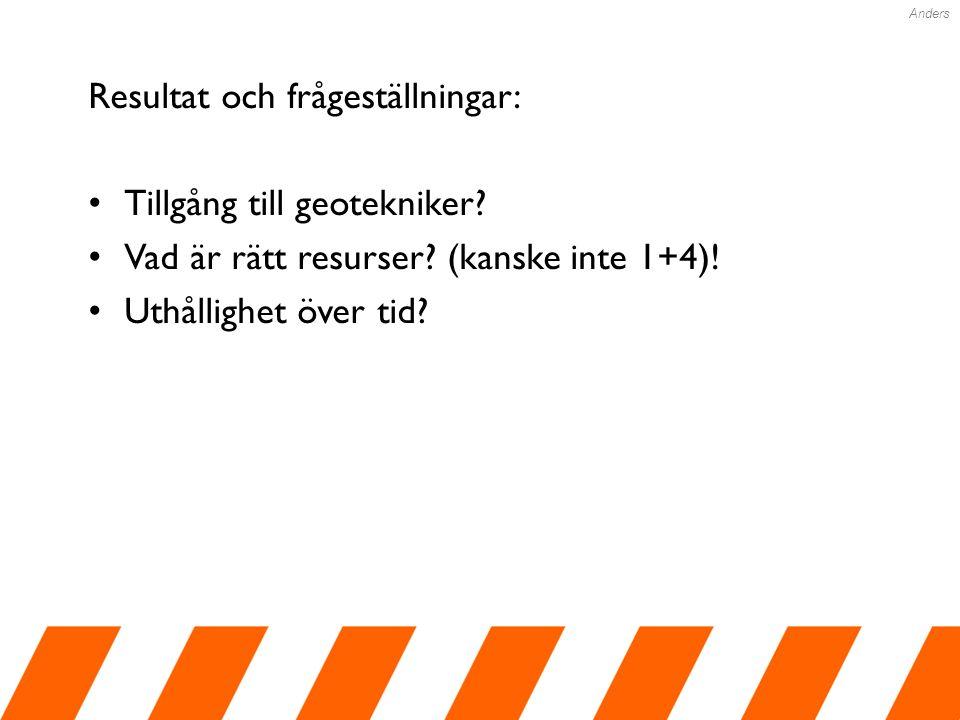 Anders Finn Enhetschef Bohus Räddningstjänstförbund (BORF) BORF.