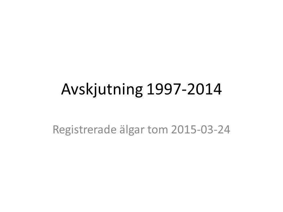 Avskjutning 1997-2014 Registrerade älgar tom 2015-03-24