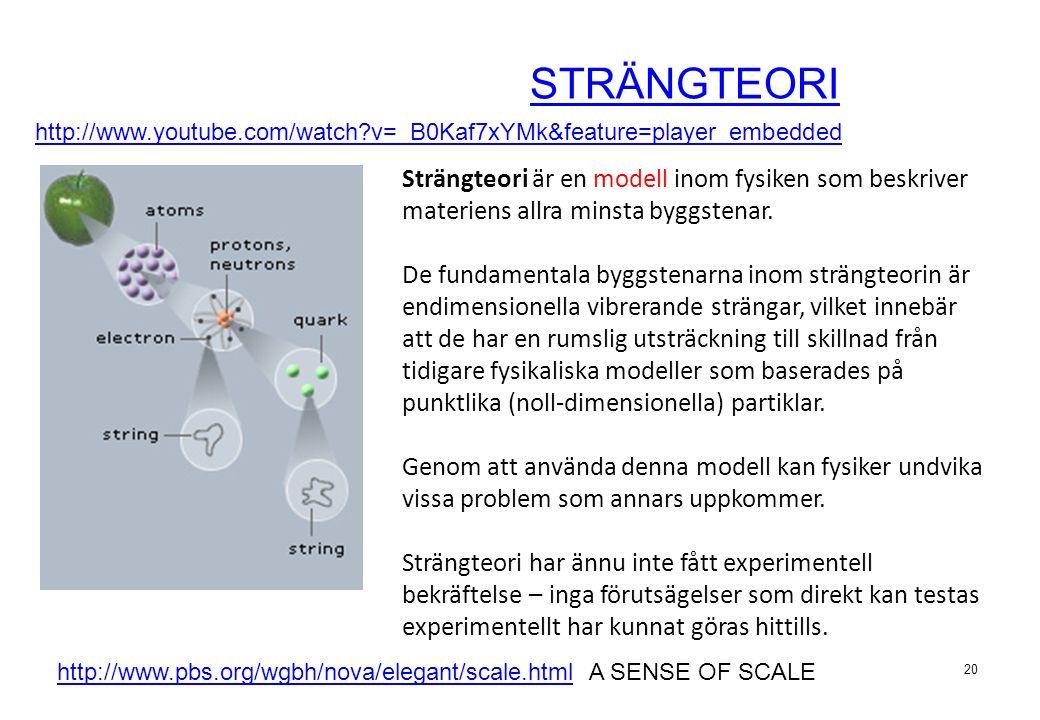 20 STRÄNGTEORI Strängteori är en modell inom fysiken som beskriver materiens allra minsta byggstenar.