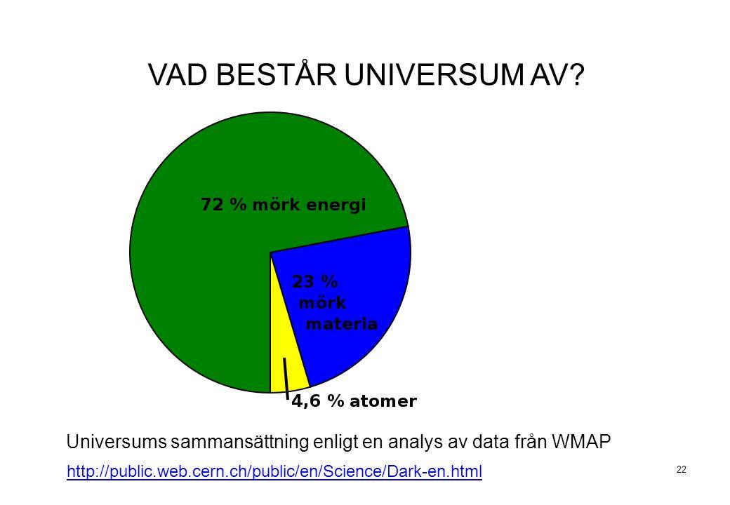 22 Universums sammansättning enligt en analys av data från WMAP VAD BESTÅR UNIVERSUM AV.