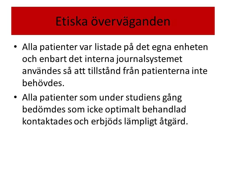 Etiska överväganden Alla patienter var listade på det egna enheten och enbart det interna journalsystemet användes så att tillstånd från patienterna inte behövdes.