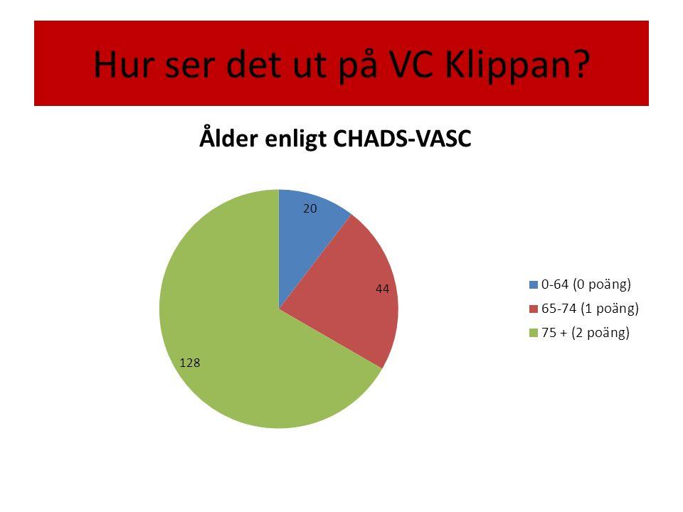 Hur ser det ut på VC Klippan?