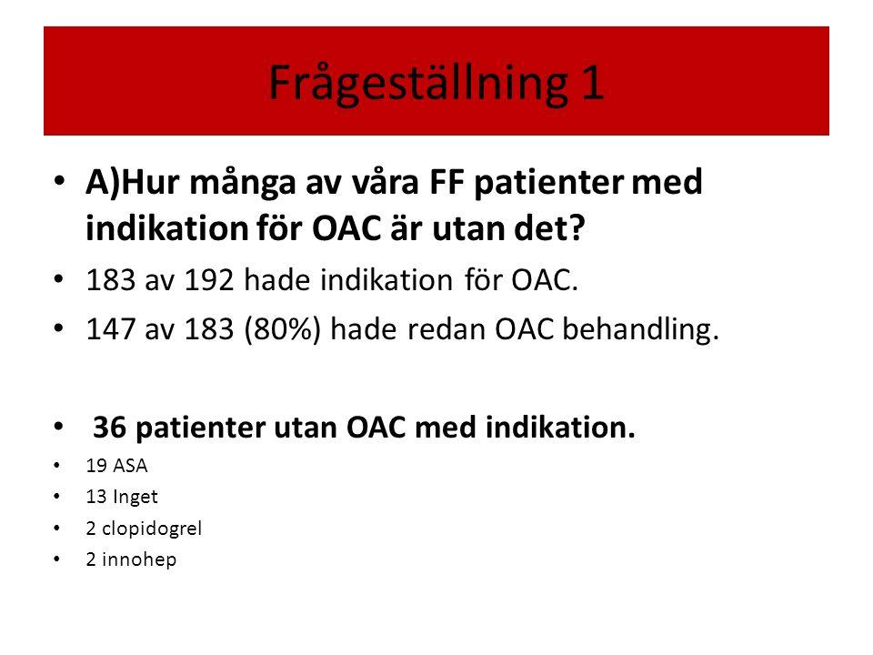 Frågeställning 1 A)Hur många av våra FF patienter med indikation för OAC är utan det.