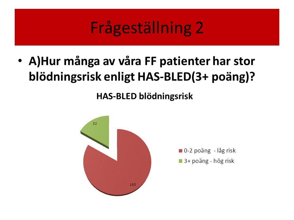 Frågeställning 2 A)Hur många av våra FF patienter har stor blödningsrisk enligt HAS-BLED(3+ poäng)?