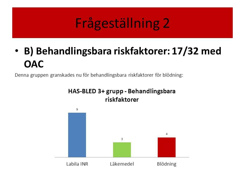 B) Behandlingsbara riskfaktorer: 17/32 med OAC Denna gruppen granskades nu för behandlingsbara riskfaktorer för blödning: