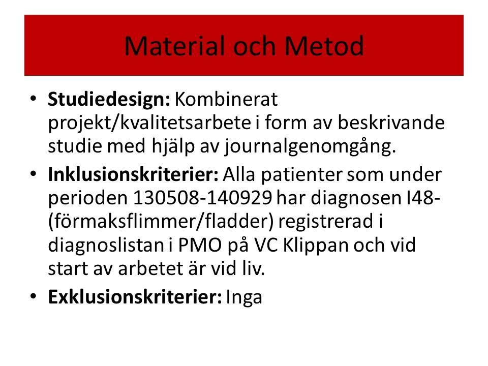 Material och Metod Studiedesign: Kombinerat projekt/kvalitetsarbete i form av beskrivande studie med hjälp av journalgenomgång.