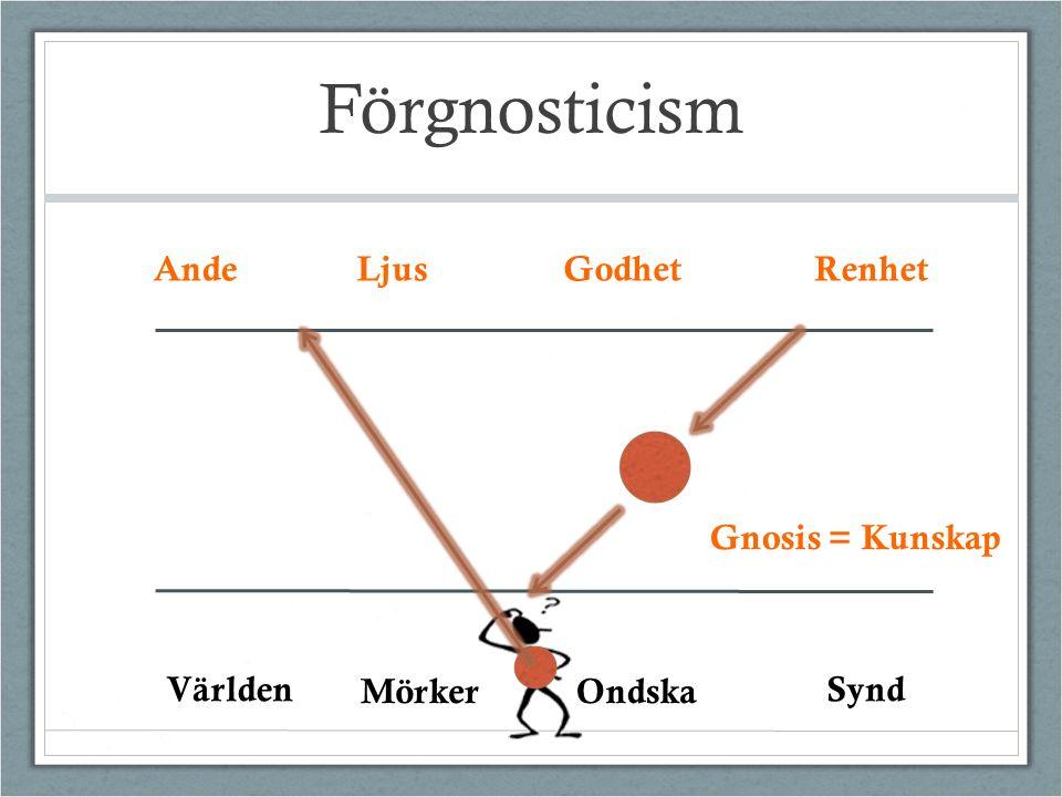 Förgnosticism AndeLjusGodhet Världen MörkerOndska Renhet Synd Gnosis = Kunskap