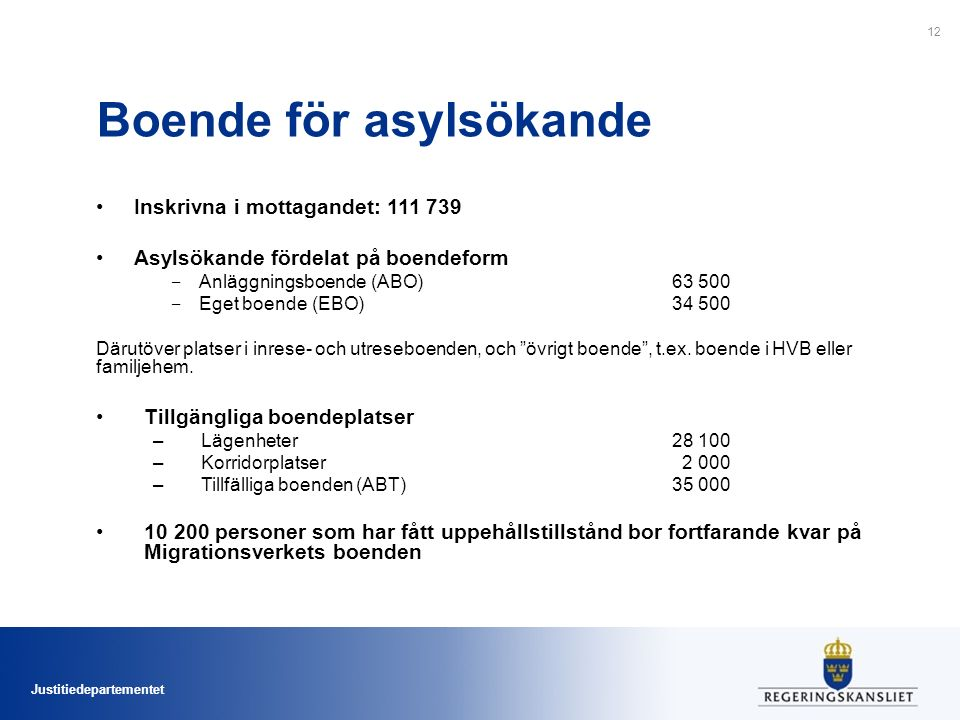 Justitiedepartementet Boende för asylsökande Inskrivna i mottagandet: 111 739 Asylsökande fördelat på boendeform ‒ Anläggningsboende (ABO)63 500 ‒ Eget boende (EBO)34 500 Därutöver platser i inrese- och utreseboenden, och övrigt boende , t.ex.