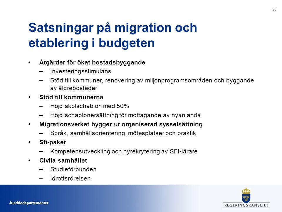 Justitiedepartementet Satsningar på migration och etablering i budgeten Åtgärder för ökat bostadsbyggande –Investeringsstimulans –Stöd till kommuner,
