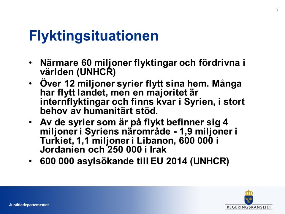 Justitiedepartementet Flyktingsituationen Närmare 60 miljoner flyktingar och fördrivna i världen (UNHCR) Över 12 miljoner syrier flytt sina hem. Många