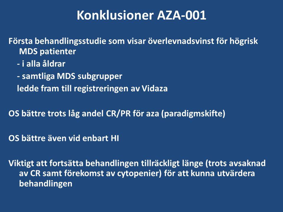 Konklusioner AZA-001 Första behandlingsstudie som visar överlevnadsvinst för högrisk MDS patienter - i alla åldrar - samtliga MDS subgrupper ledde fram till registreringen av Vidaza OS bättre trots låg andel CR/PR för aza (paradigmskifte) OS bättre även vid enbart HI Viktigt att fortsätta behandlingen tillräckligt länge (trots avsaknad av CR samt förekomst av cytopenier) för att kunna utvärdera behandlingen