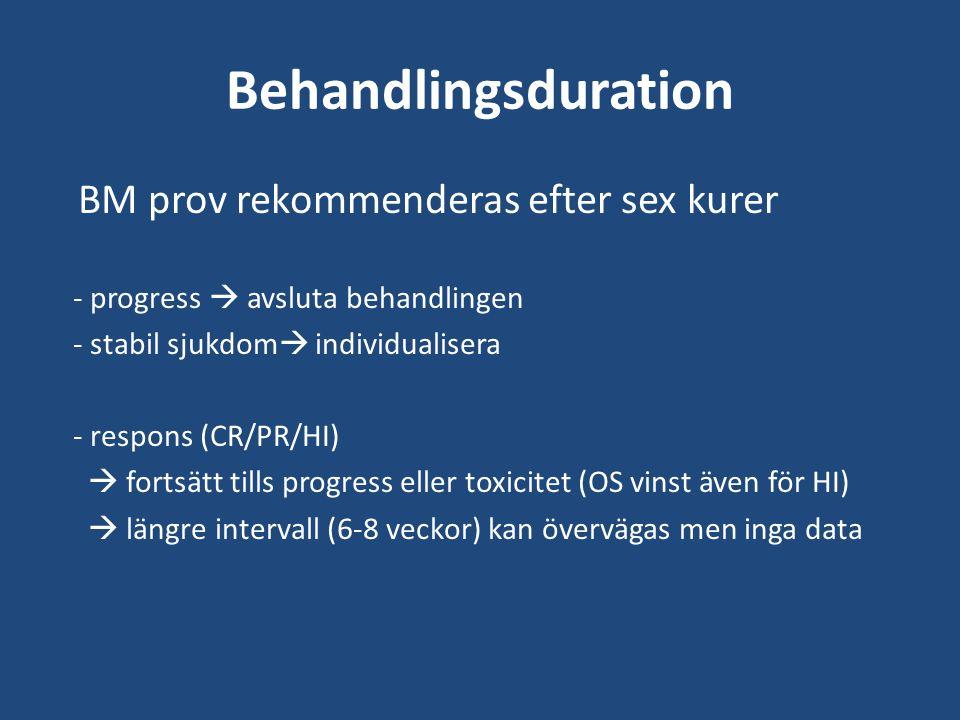 Behandlingsduration BM prov rekommenderas efter sex kurer - progress  avsluta behandlingen - stabil sjukdom  individualisera - respons (CR/PR/HI)  fortsätt tills progress eller toxicitet (OS vinst även för HI)  längre intervall (6-8 veckor) kan övervägas men inga data