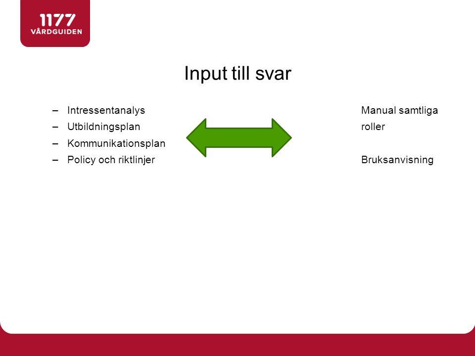 –IntressentanalysManual samtliga –Utbildningsplanroller –Kommunikationsplan –Policy och riktlinjerBruksanvisning Input till svar