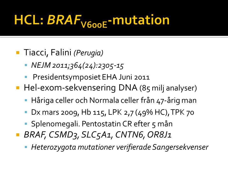  Tiacci, Falini (Perugia)  NEJM 2011;364(24):2305-15  Presidentsymposiet EHA Juni 2011  Hel-exom-sekvensering DNA (85 milj analyser)  Håriga cell