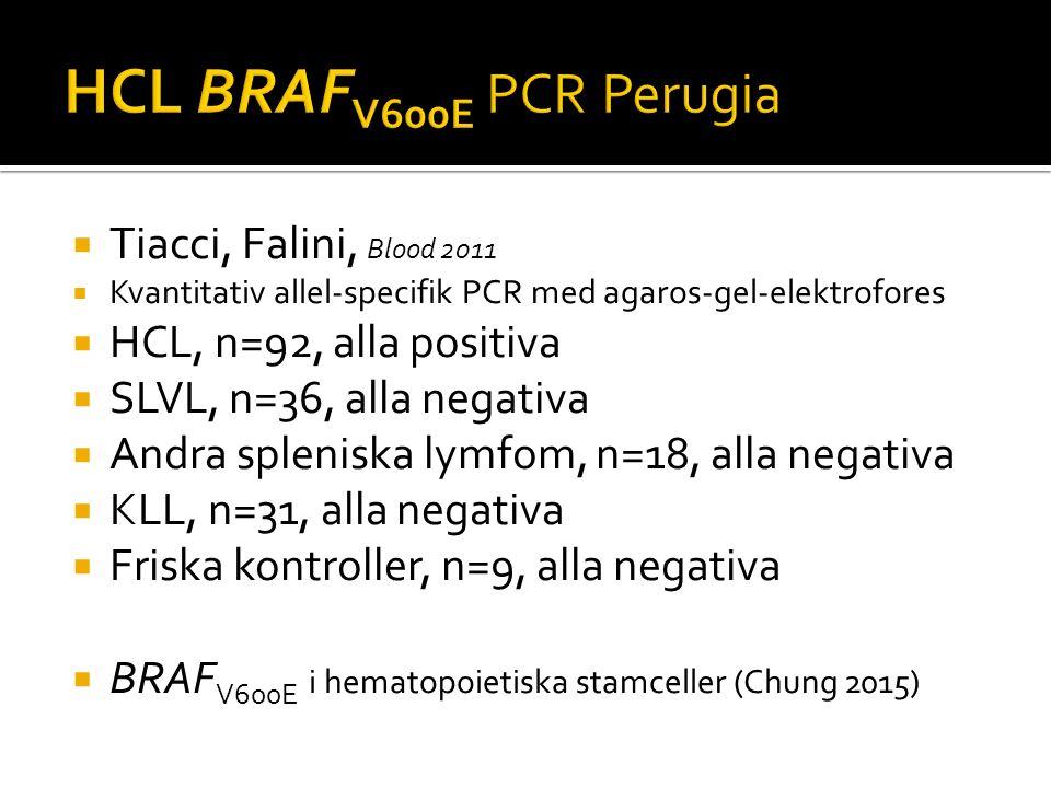  Tiacci, Falini, Blood 2011  Kvantitativ allel-specifik PCR med agaros-gel-elektrofores  HCL, n=92, alla positiva  SLVL, n=36, alla negativa  And