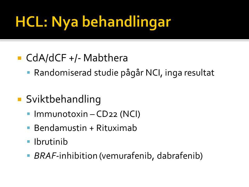  CdA/dCF +/- Mabthera  Randomiserad studie pågår NCI, inga resultat  Sviktbehandling  Immunotoxin – CD22 (NCI)  Bendamustin + Rituximab  Ibrutin