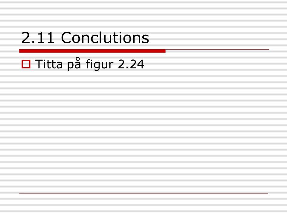 2.11 Conclutions  Titta på figur 2.24