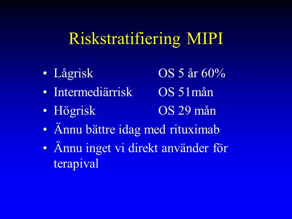 Riskstratifiering MIPI Lågrisk OS 5 år 60% Intermediärrisk OS 51mån Högrisk OS 29 mån Ännu bättre idag med rituximab Ännu inget vi direkt använder för terapival