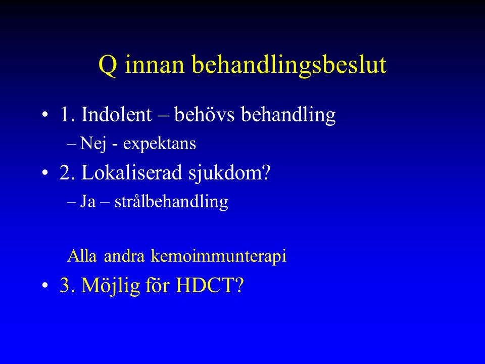 Q innan behandlingsbeslut 1. Indolent – behövs behandling –Nej - expektans 2. Lokaliserad sjukdom? –Ja – strålbehandling Alla andra kemoimmunterapi 3.