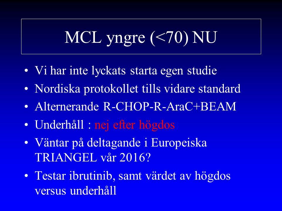 MCL yngre (<70) NU Vi har inte lyckats starta egen studie Nordiska protokollet tills vidare standard Alternerande R-CHOP-R-AraC+BEAM Underhåll : nej efter högdos Väntar på deltagande i Europeiska TRIANGEL vår 2016.