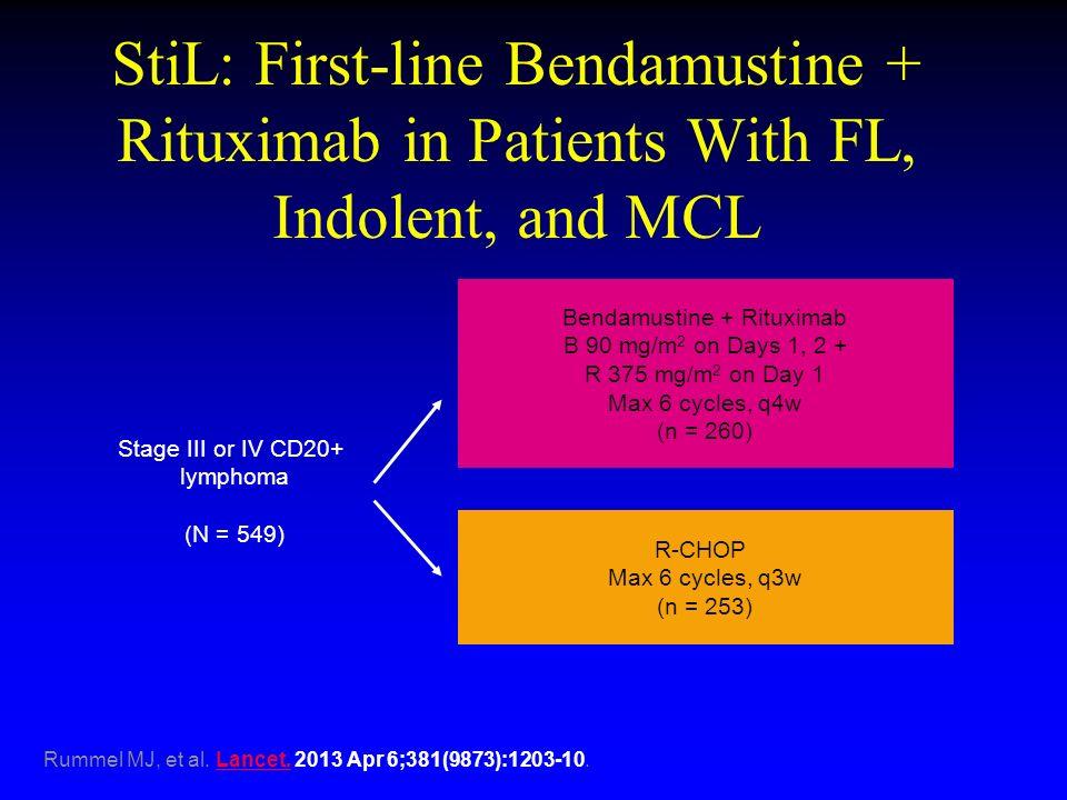 StiL: First-line Bendamustine + Rituximab in Patients With FL, Indolent, and MCL Rummel MJ, et al. Lancet. 2013 Apr 6;381(9873):1203-10.Lancet. Bendam