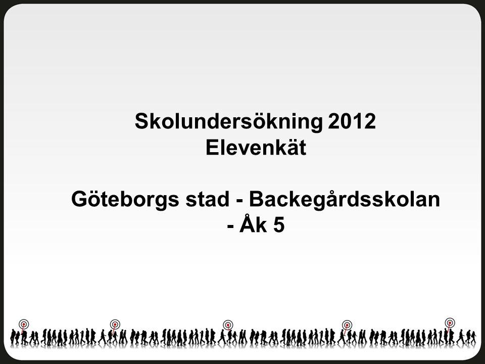 Skolundersökning 2012 Elevenkät Göteborgs stad - Backegårdsskolan - Åk 5