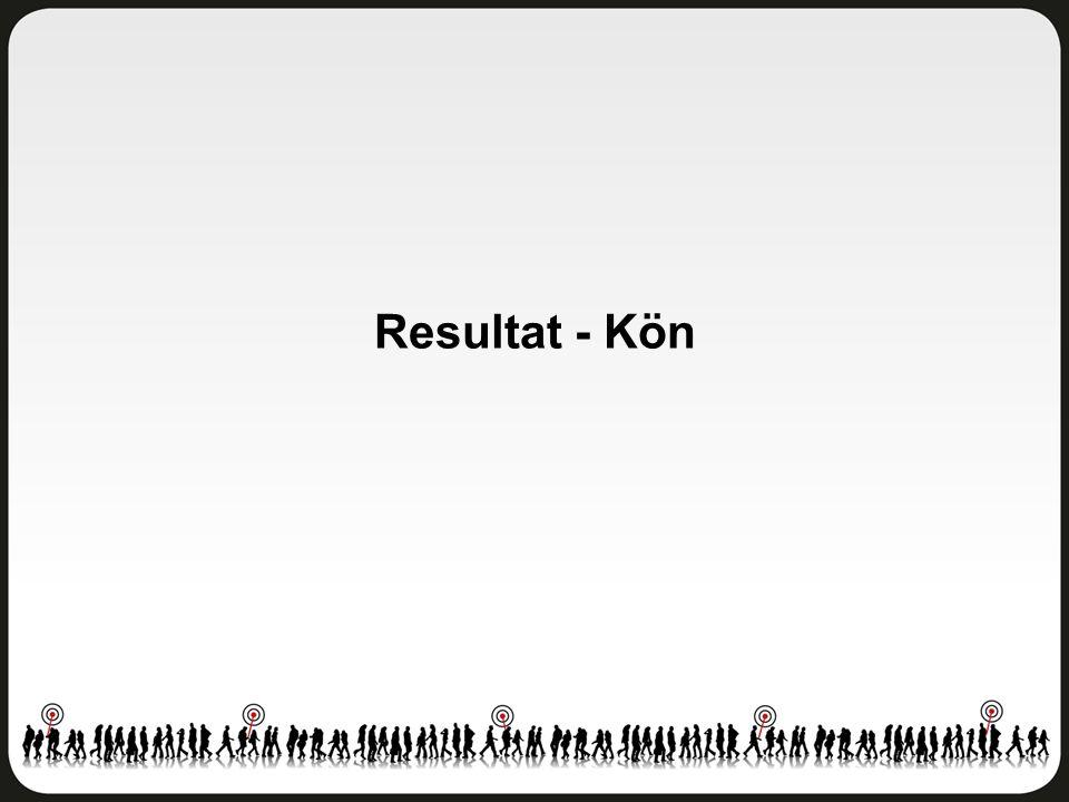 Resultat - Kön