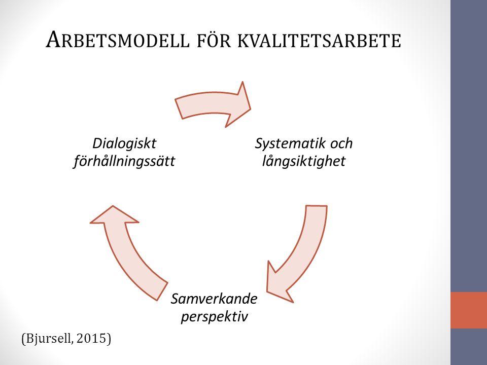 Systematik och långsiktighet Samverkande perspektiv Dialogiskt förhållningssät t A RBETSMODELL FÖR KVALITETSARBETE (Bjursell, 2015)